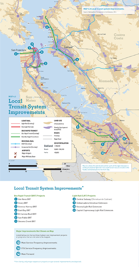 MAP 4.5 Local Transit System Improvements